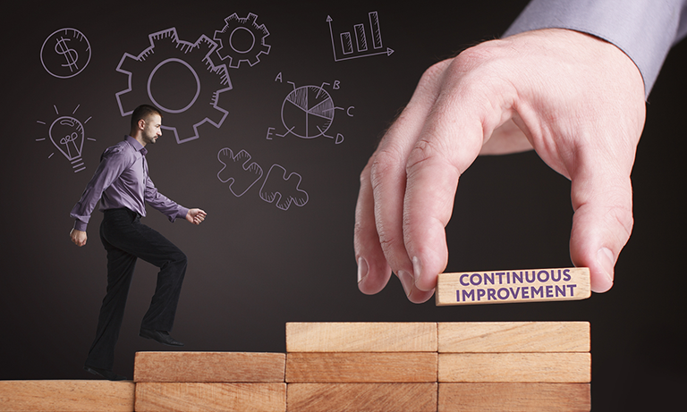 Continuous improvement tools to help lean manufacturing and continuous improvement
